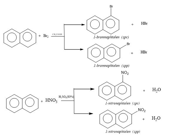 Tính chất hóa học của băng phiến là gì?