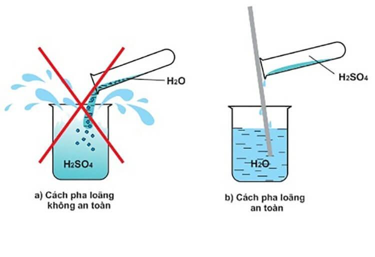 Cách pha axit HCl