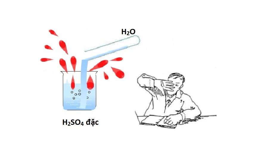 Lưu ý không đổ nước vào dung dịch H2SO4 khi pha loãng axit sunfuric đặc