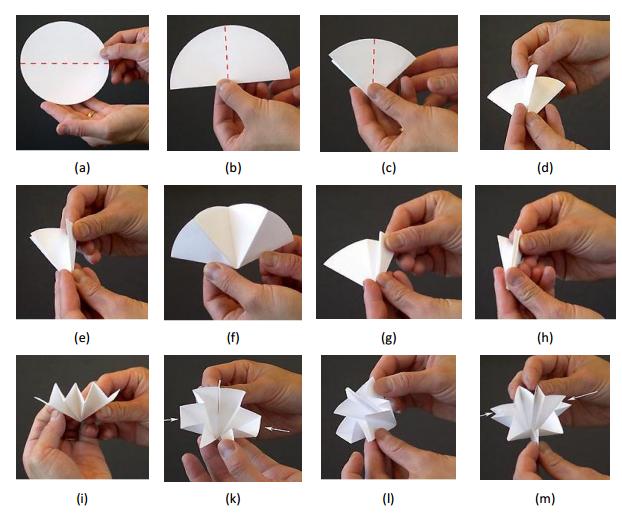 Cách xếp giấy lọc dạng rãnh (lọc lấy chất lỏng)