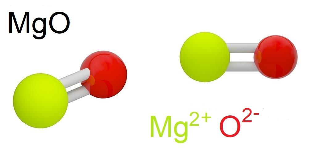 Cấu tạo phân tử của MgO