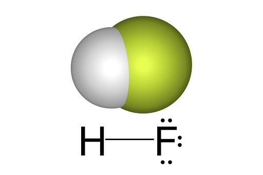 HF là gì?