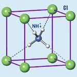 Mô hình đơn vị của Amoni Clorua