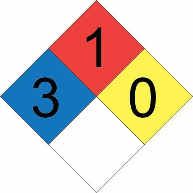 mức xếp loại nguy hiểm axit oxalic