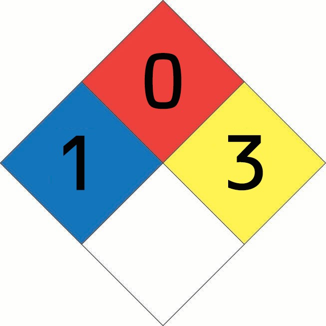 Mức xếp loại nguy hiểm Canxi Nitrat Ca(NO3)2