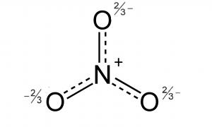 No3 là gì? Tiêu chuẩn hàm lượng Nitrat (NO3-) cho phép