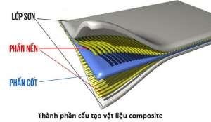 Vật liệu Composite là gì? Đặc điểm cấu tạo của nhựa Composite