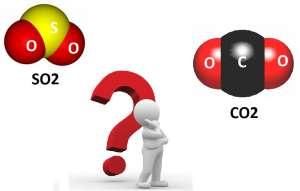 Nhận biết & Phân biệt CO2 và SO2 bằng phương pháp hoá học