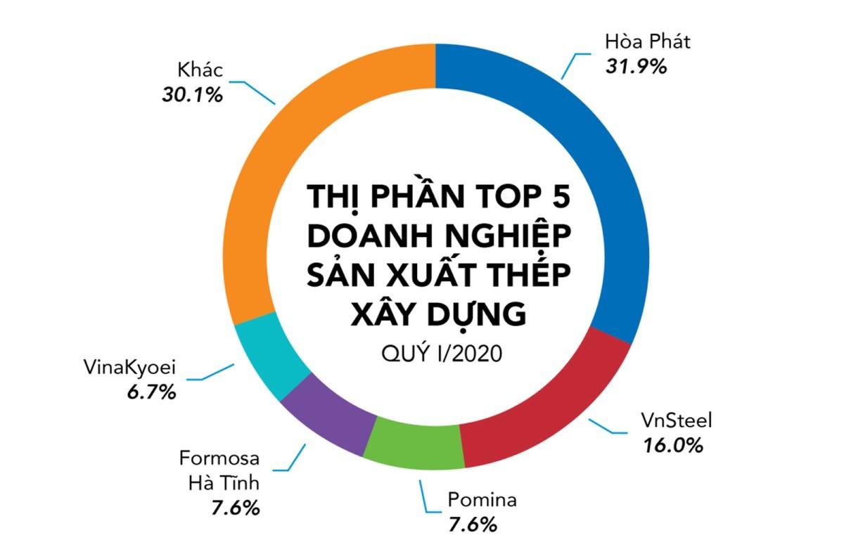 so-sanh-thi-phan