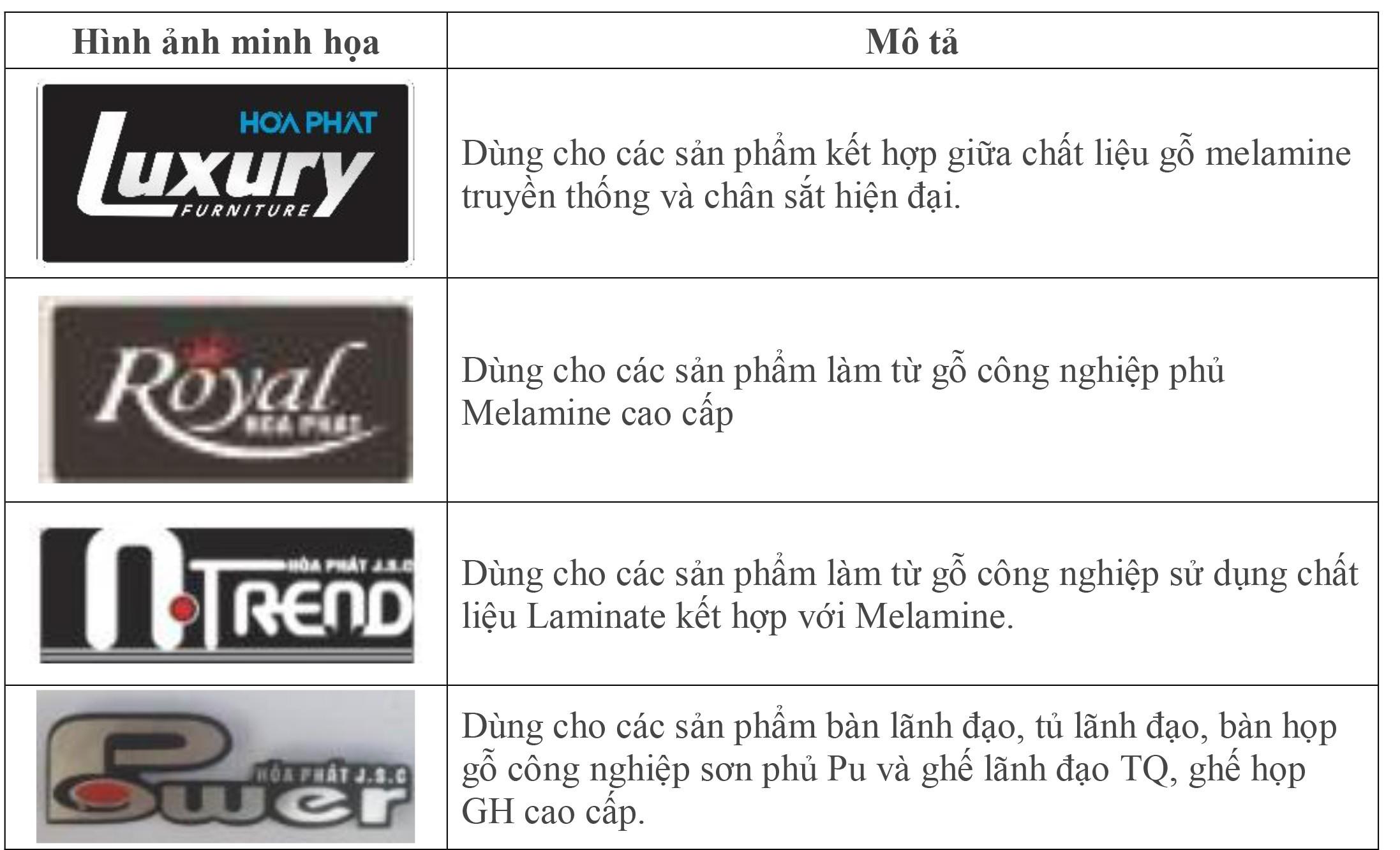 dau-hieu-nhan-biet-san-pham-1