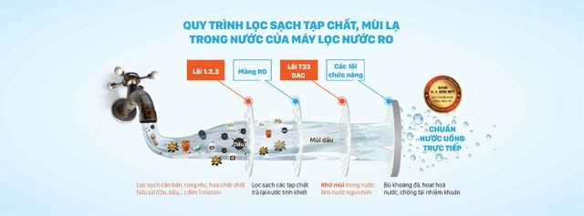 may-loc-nuoc-co-thuc-su-xu-ly-duoc-nguon-nuoc-nhiem-dau-1-docx
