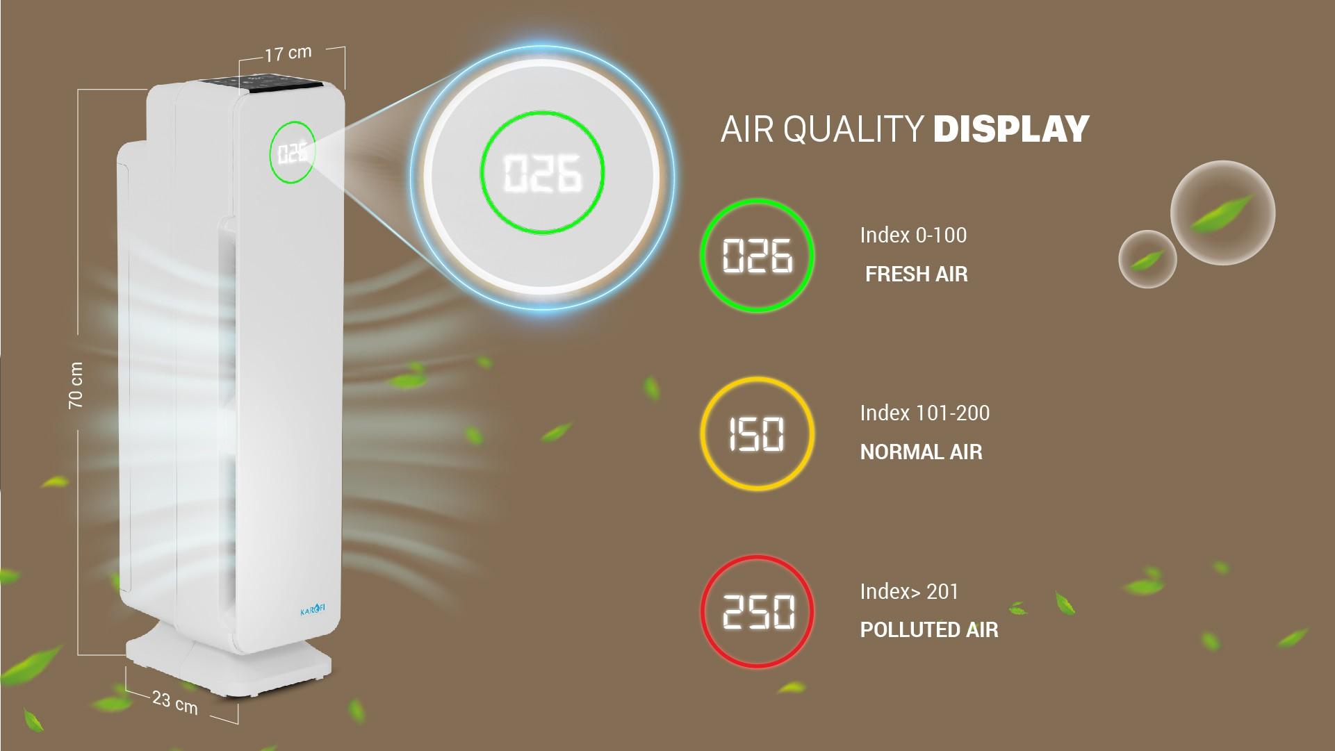 karofi-kap-115-air-filter-2