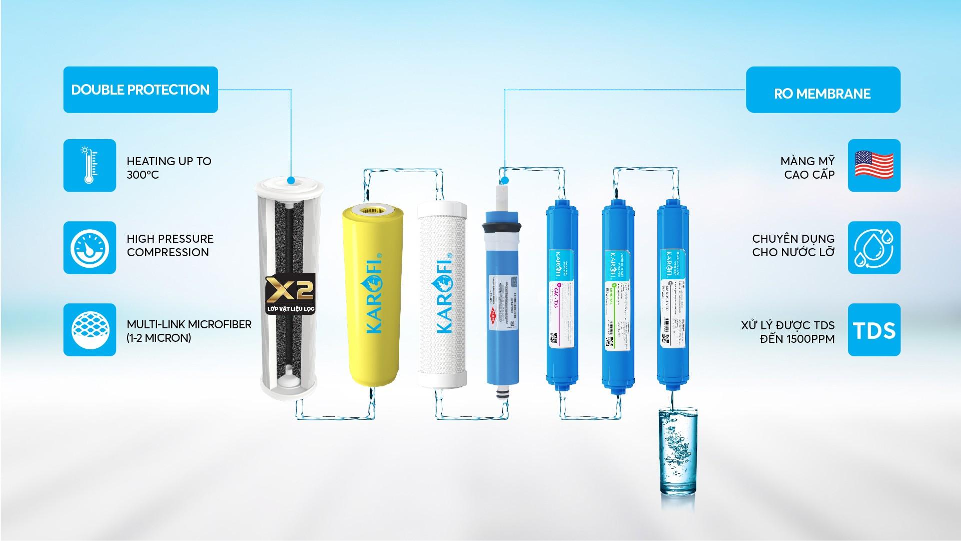 karofi-kbw-8ro-brackish-water-purifier-4