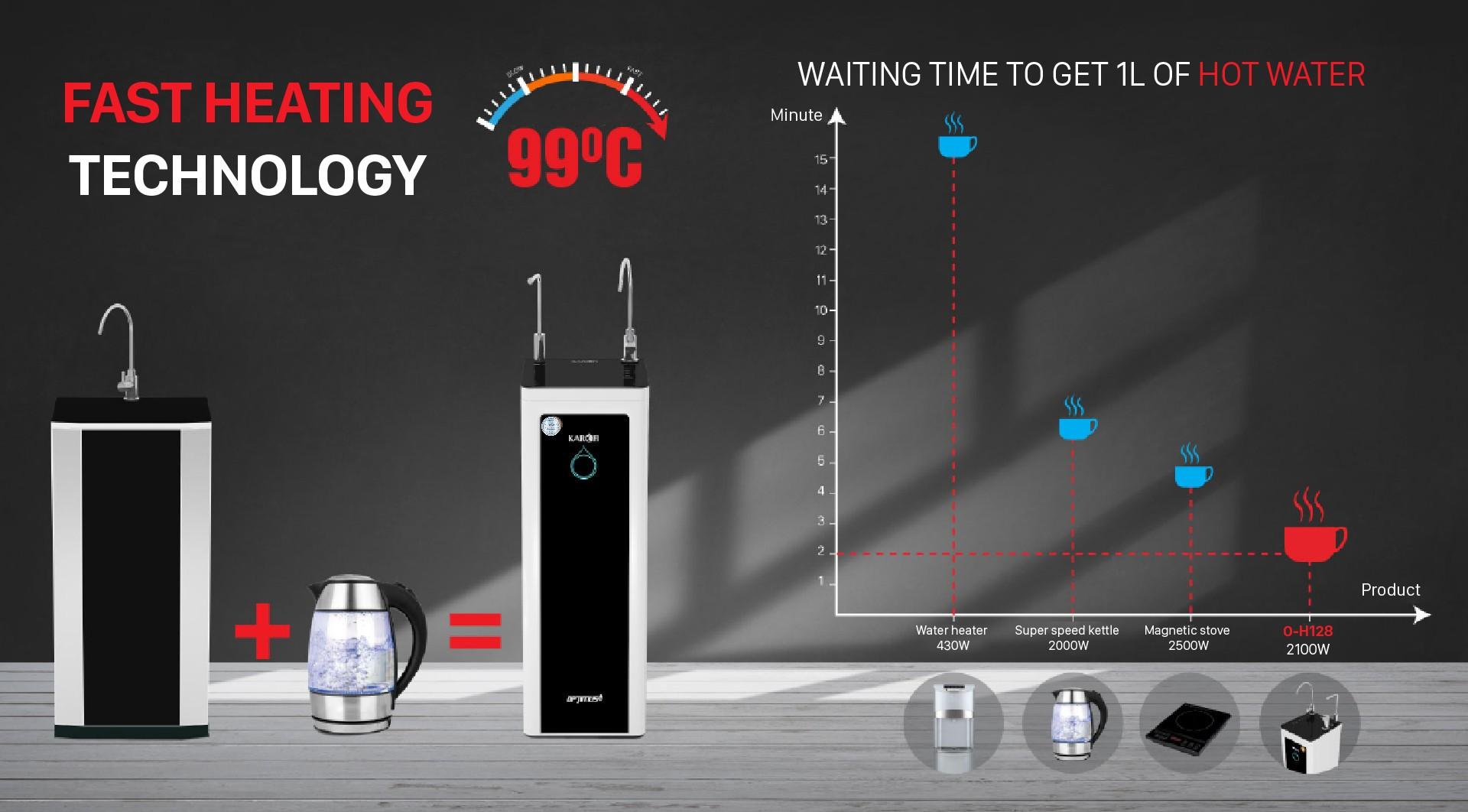 karofi-optimus-hot-o-h128-water-purifier-2