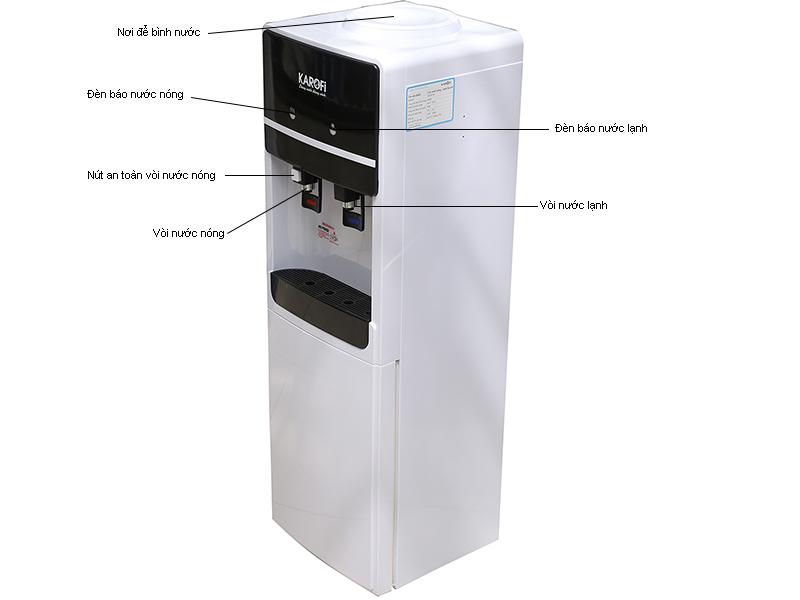 Quy trình hoạt động của bình lọc nước nóng lạnh Karofi