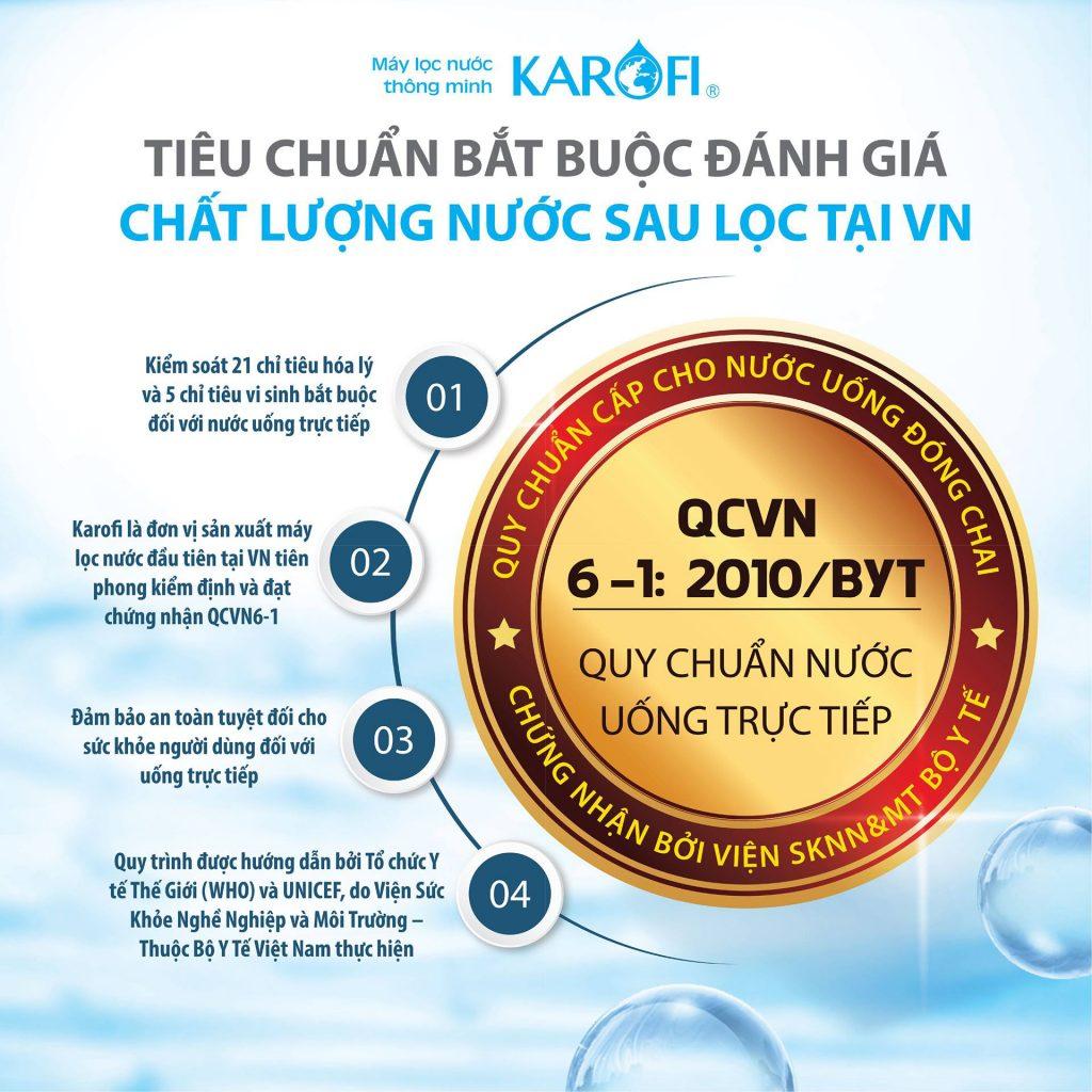 Quy chuẩn nước uống trực tiếp Karofi