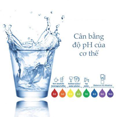 Nước Alkaline có thật sự tốt cho sức khỏe ? Những lợi ích và mối ...