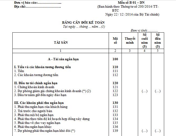 Bảng cân đối kế toán trong cấu trúc báo cáo tài chính