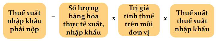 hoc-ke-toan-thue-co-kho-khong-loi-lo-cua-dan-ke-toan 1