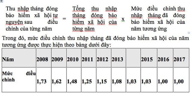 thong-tu-so-42-2016-tt-bldtbxh-do-bo-ld-tb-xh-ban-hanh-co-hieu-luc-tu-hom-nay-11-2-thay-doi-muc-tien-luong-va-thu-nhap-dong-bhxh