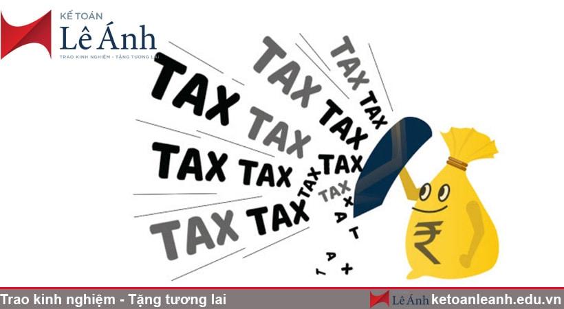 Quyết toán thuế doanh nghiệp