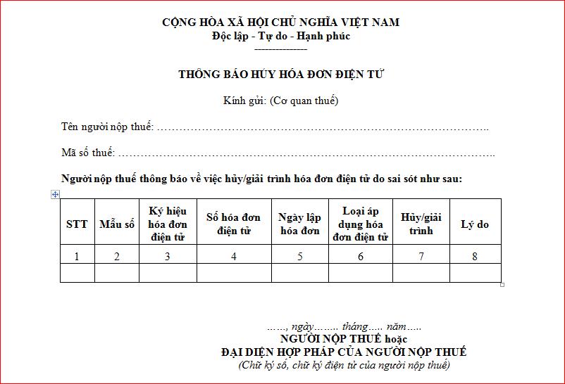 Mẫu số 04 Phụ lục ban hành kèm theo Nghị định 119/2018/NĐ-CP