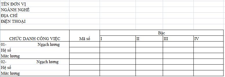 Bảng lương đơn vị sự nghiệp