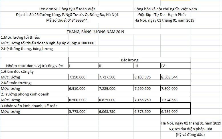 Mẫu bảng lương Excel
