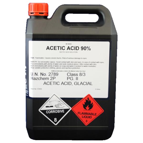 Axit Axetic - hóa chất trong ngành công nghiệp dệt nhuộm