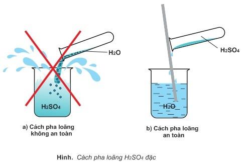 Cách pha loãng dung dịch axit sunfuric (H2SO4) đậm đặc
