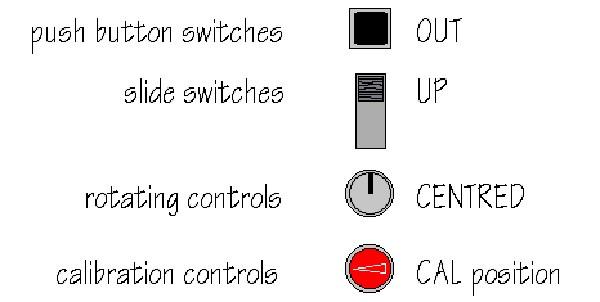 Các nút chủ yếu trên oscilloscope của máy hiện sóng