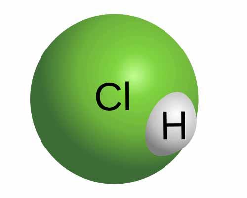 Tính chất củaAxit HCl