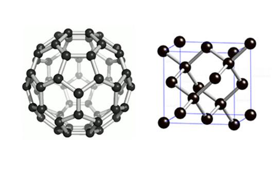 Một số hình dạng đặc thù của Cacbon và ứng dụng phổ biến
