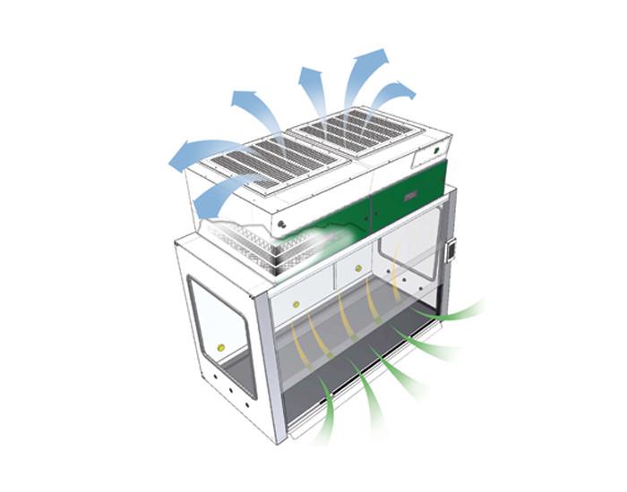 Cấu tạo của máy hút khí độc