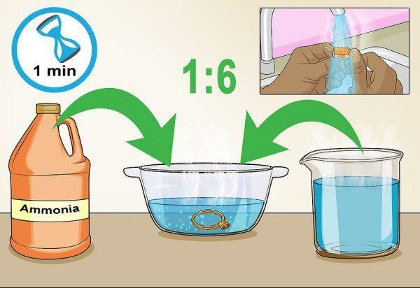 Tỉ lệ pha loãng hóa chất Amoniac
