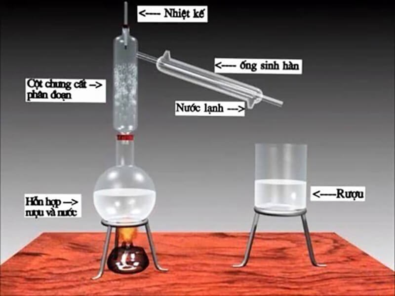 Cách làm nước cất đơn giản