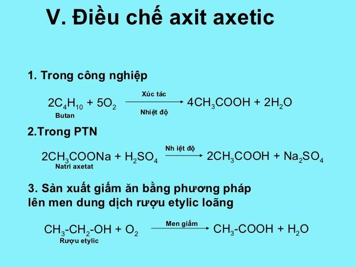 Hình ảnh các phương trình điều chế axit axetic nổi bật