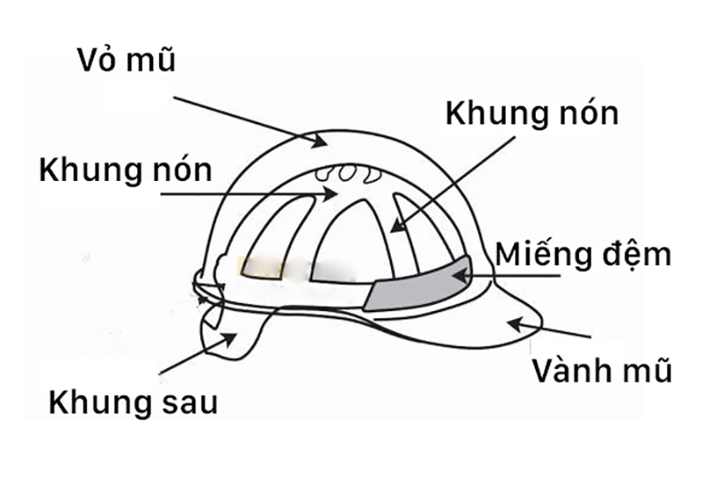 Cấu tạo của một chiếc nón bảo hộ lao động