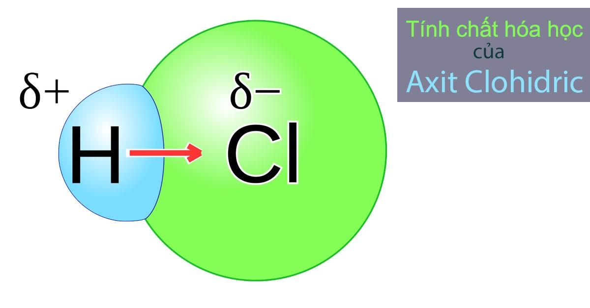Cấu tạo phân tử của axit clohydric