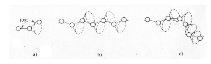 Cấu trúc mạch của polymer
