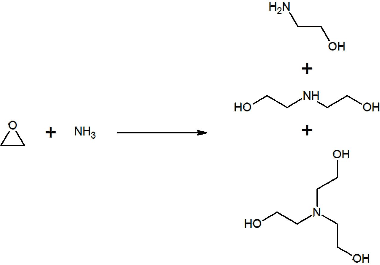Phản ứng xảy ra khi điều chế Triethanolamine