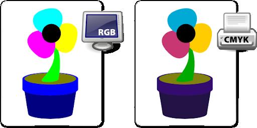 Cách chuyển đổi màu RGB sang CMYK trong in ấn