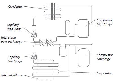Sơ đồ quy trình làm lạnh theo tầng hai chu kỳ