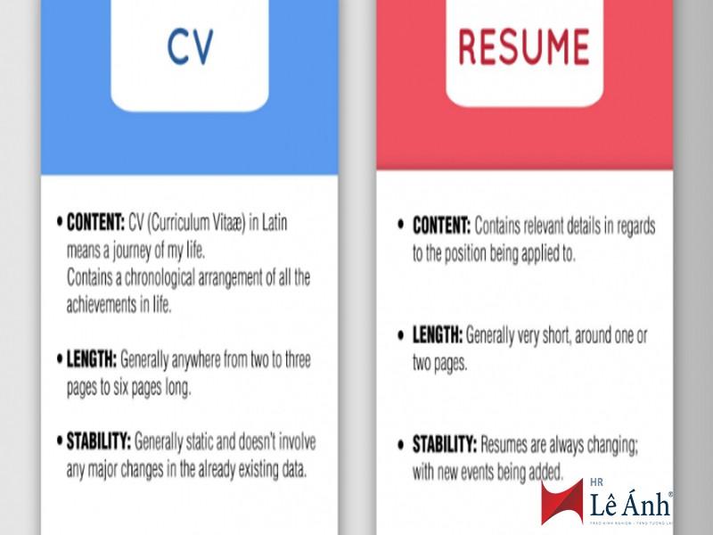 Sự khác nhau giữa CV và Sơ yếu lý lịch