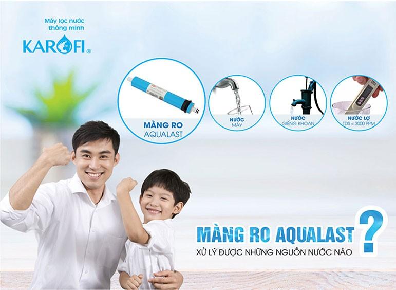 Màng Aqualast Máy lọc nước Optimus O-s129/U