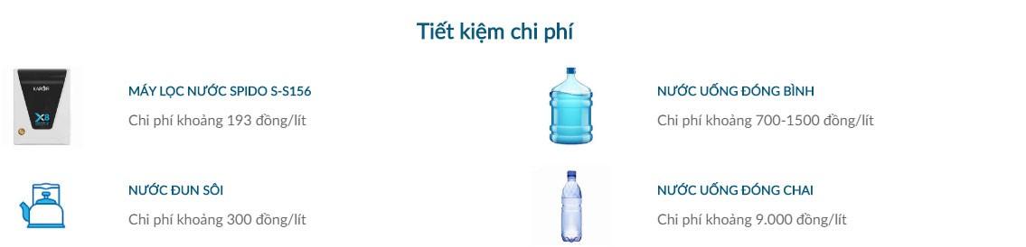 máy lọc nước karofi spido s s156 tiết kiệm tiền nước