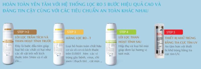 Bán máy lọc nước RO cao cấp Chungho TINY UV CHP-2321D