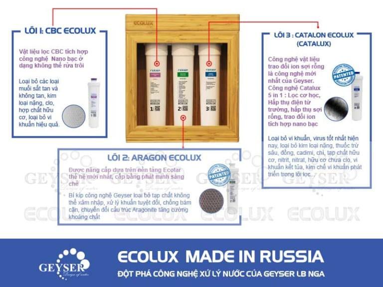 Máy lọc nước nano GEYSER ECOLUX A made in Russia