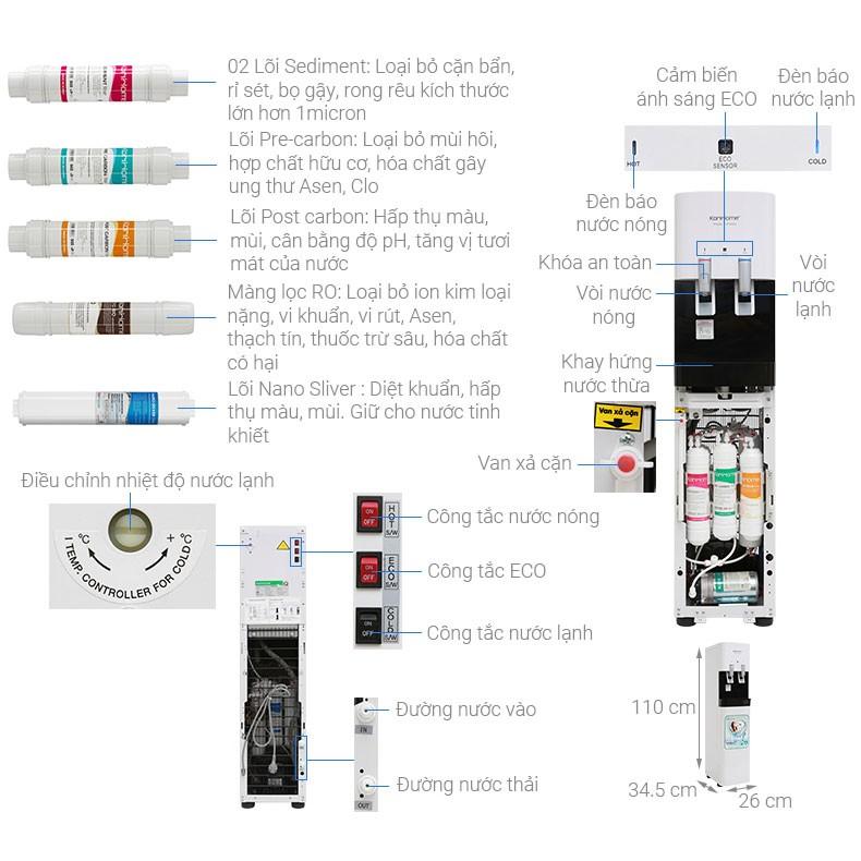 Thiết kế của Máy lọc nước Korihome WPK-818