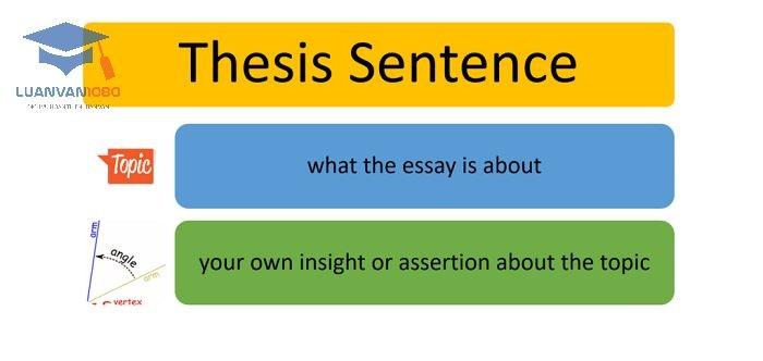 Luận đề trả lời câu hỏi của topic và đưa ra quan điểm của người viết